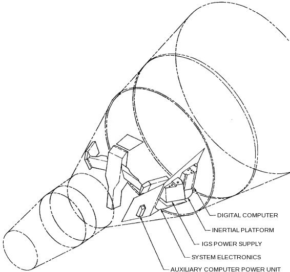 the gemini spacecraft puter Ignition Switch Wiring Diagram location of the obc in the spacecraft