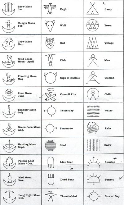 Blackfoot Indian Tribal Symbols