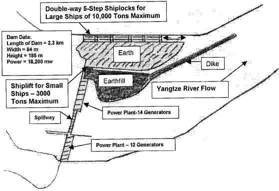 three gorges dam diagram  three  free engine image for