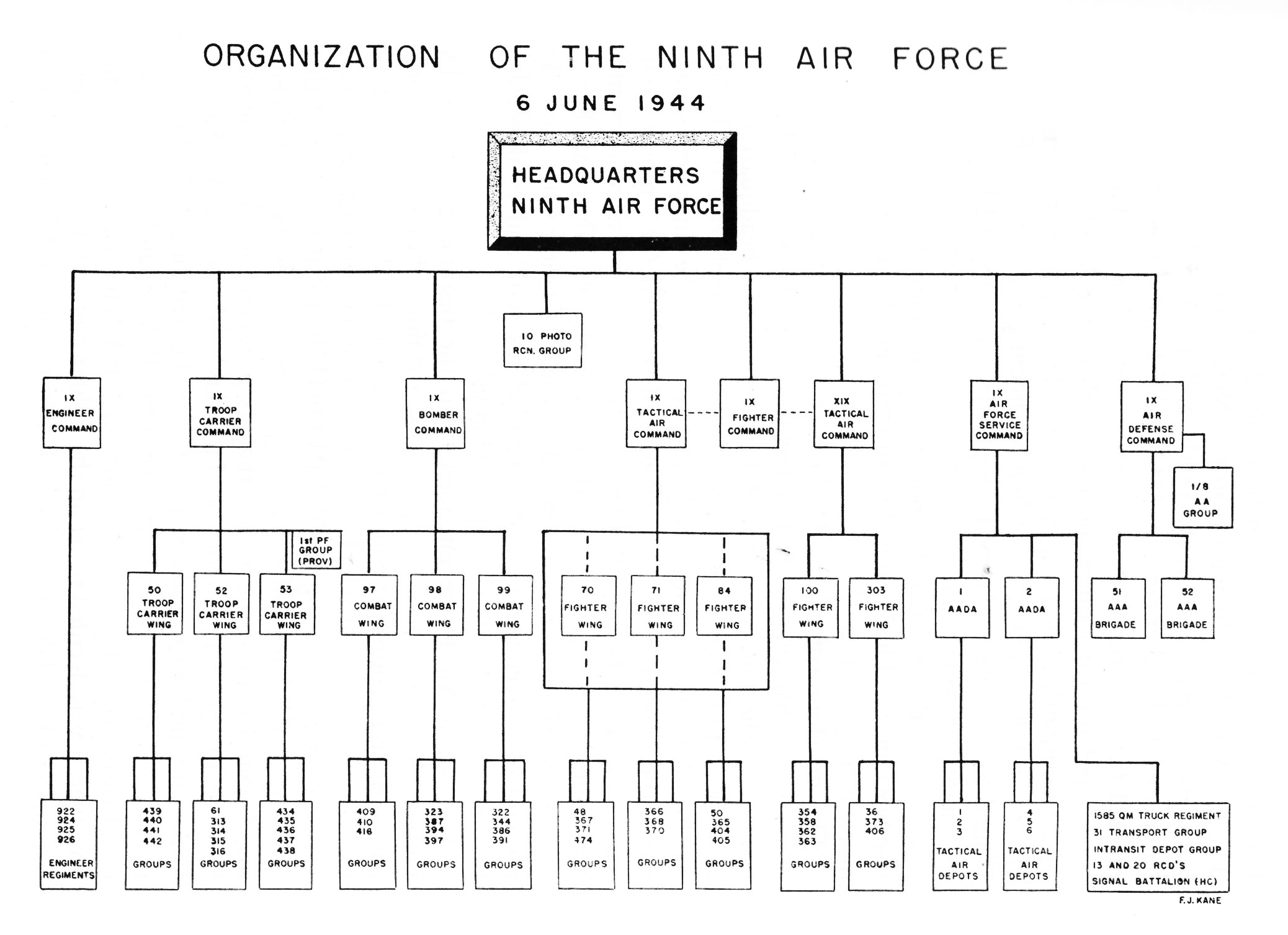 Image organization of the ninth air force 6 june 1944