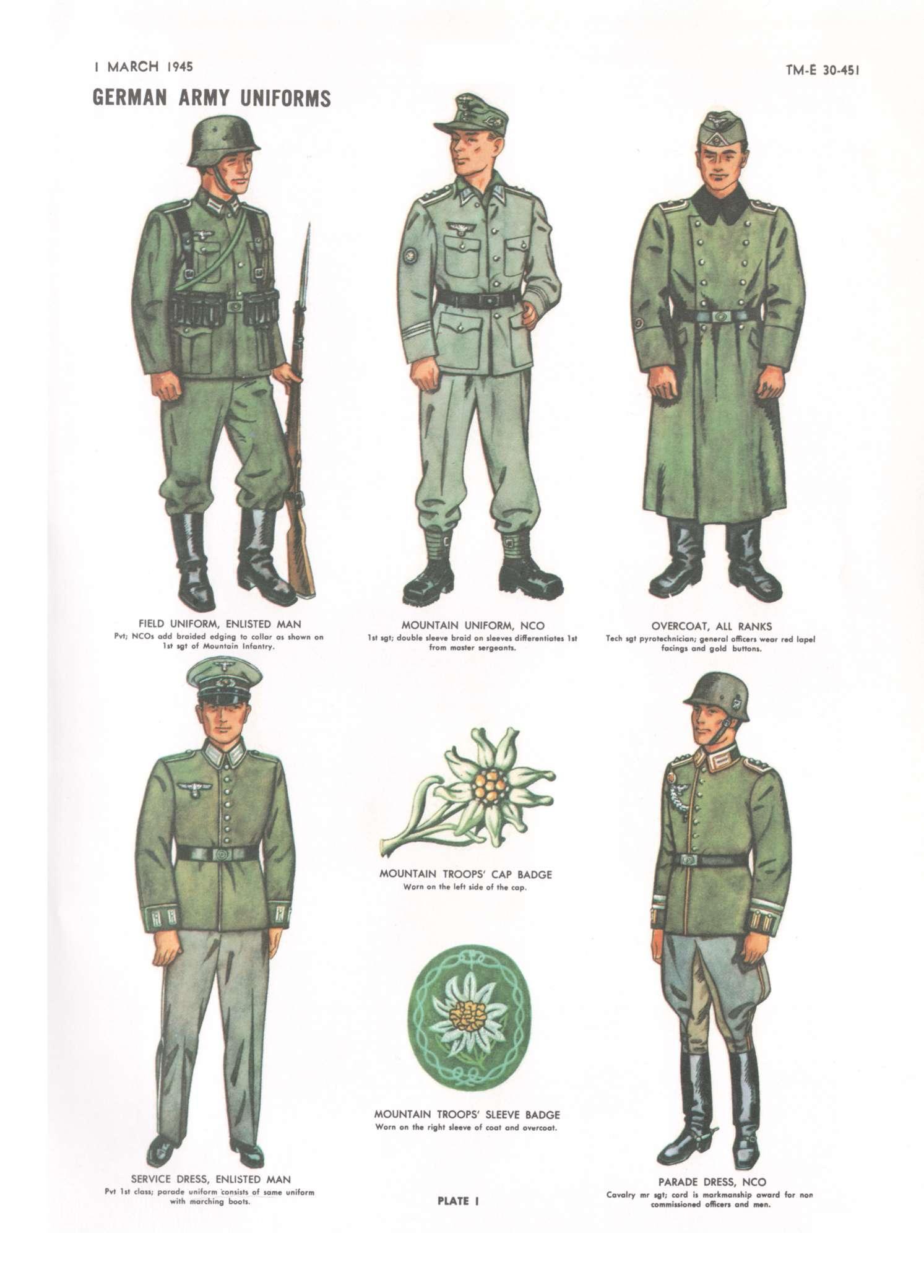 德国陆军军服(1)
