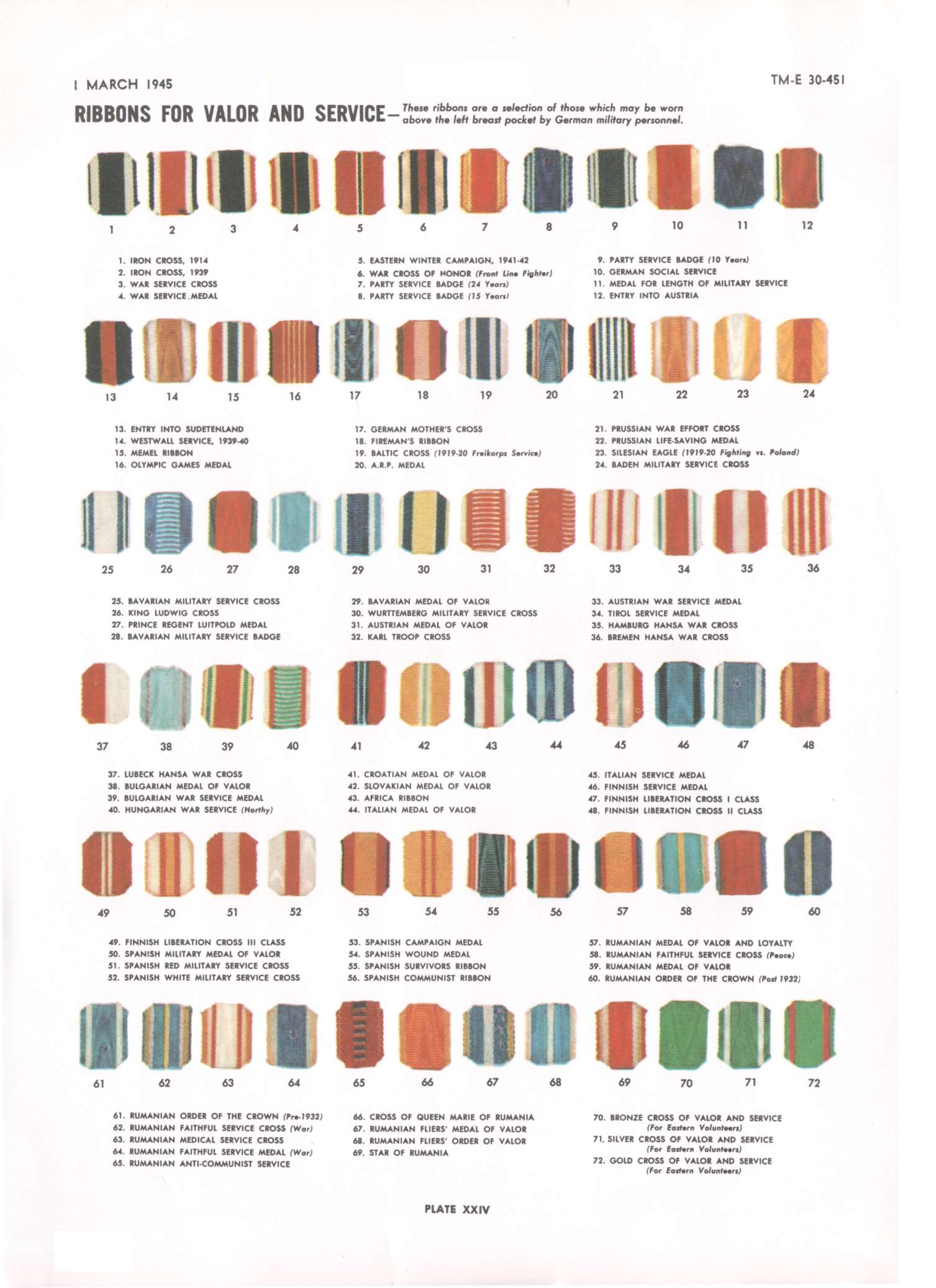 The 460 best Military Medals, Awards, Ribbons & Other Decorations images on  Pinterest   Badges, Us military medals and Motto