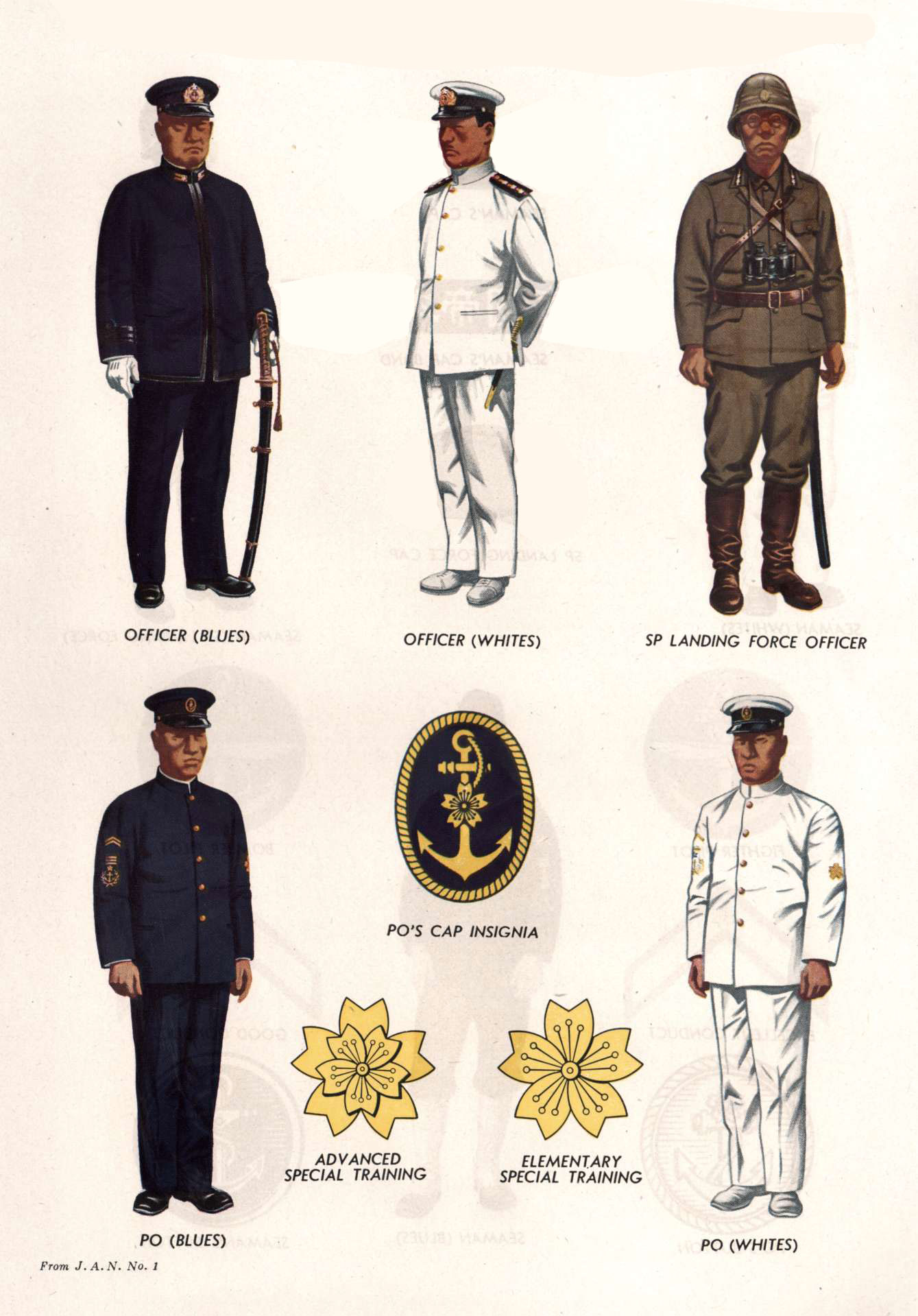 PLATE V.--NAVY UNIFORMS: OFFICERS AND PETTY OFFICERS