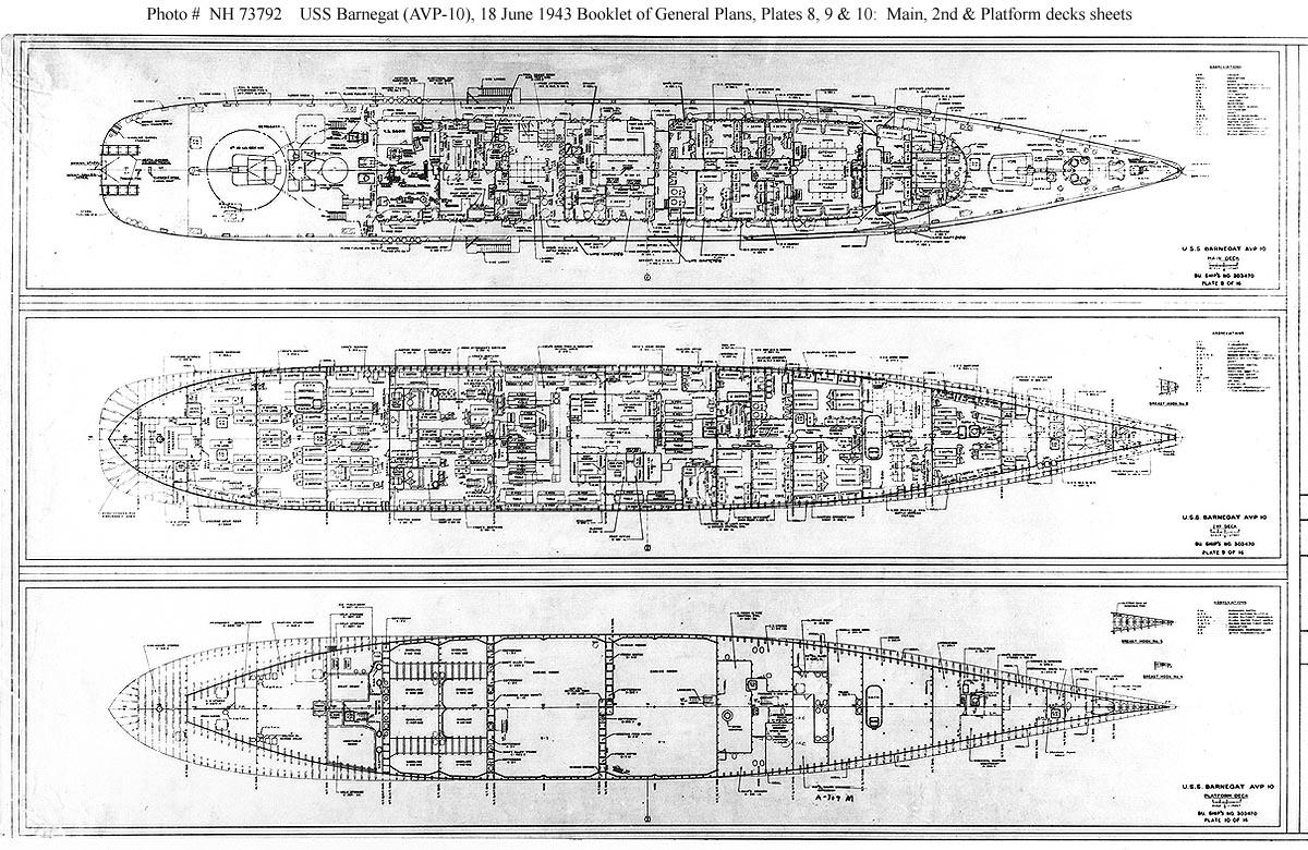 Usn ships uss barnegat avp 10 for Drawing deck plans