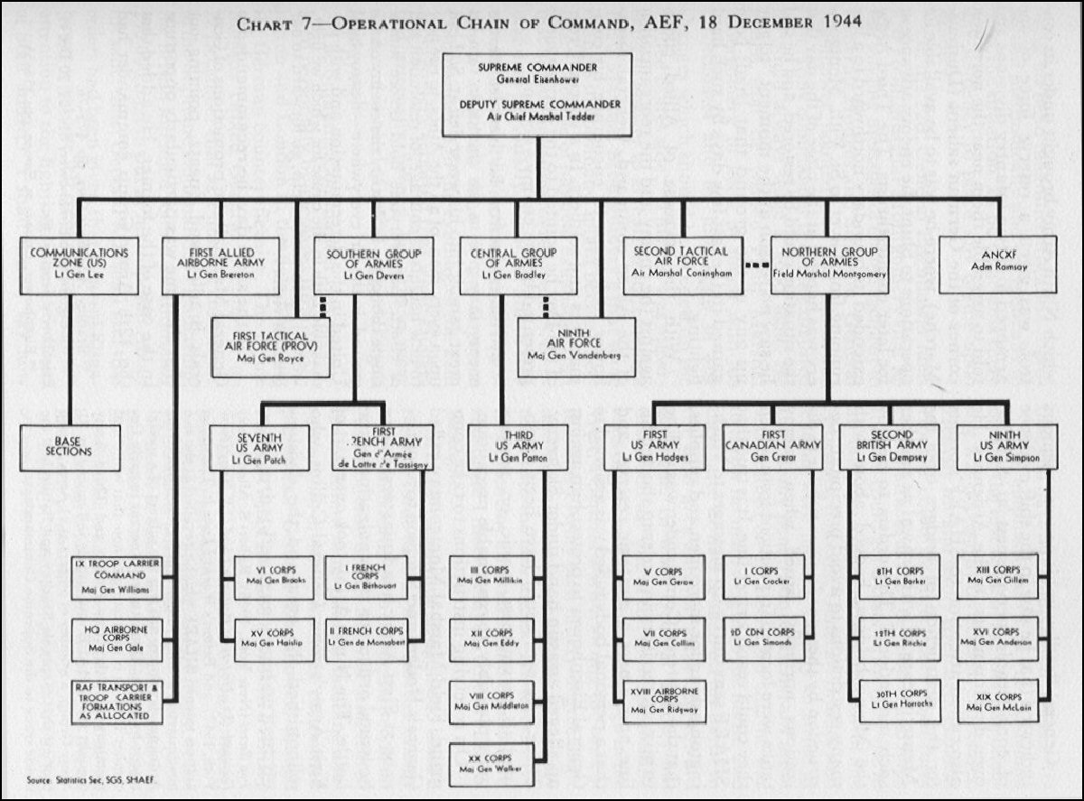 incident command system structure