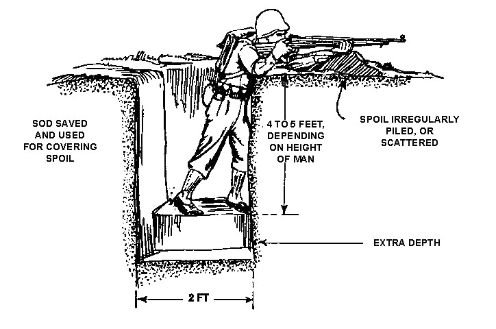 Ww1 Trenches Diagram Explore Wiring Diagram On The Net