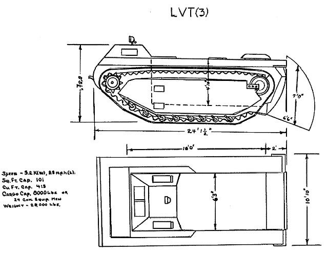 hyperwar: usmc staff officer's field manual for amphibious ... diagram lvt 4 wire diagram for 4 flat connector