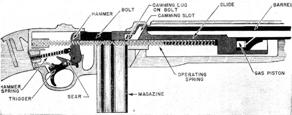 hyperwar  aircraft airmament