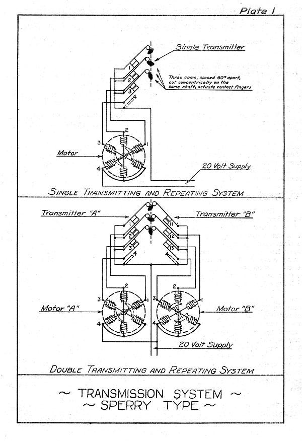selsyn motor theory