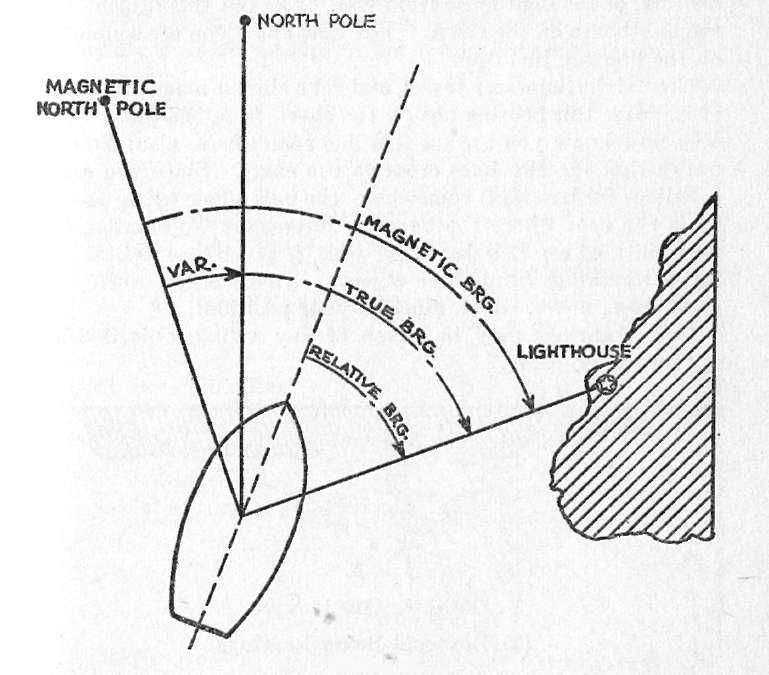 hyperwar  motor torpedo boat manual  part 3