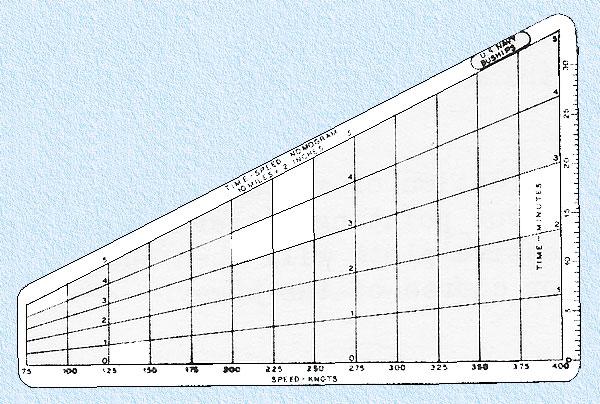 Hyperwar The Air Plotting Manual Radfour