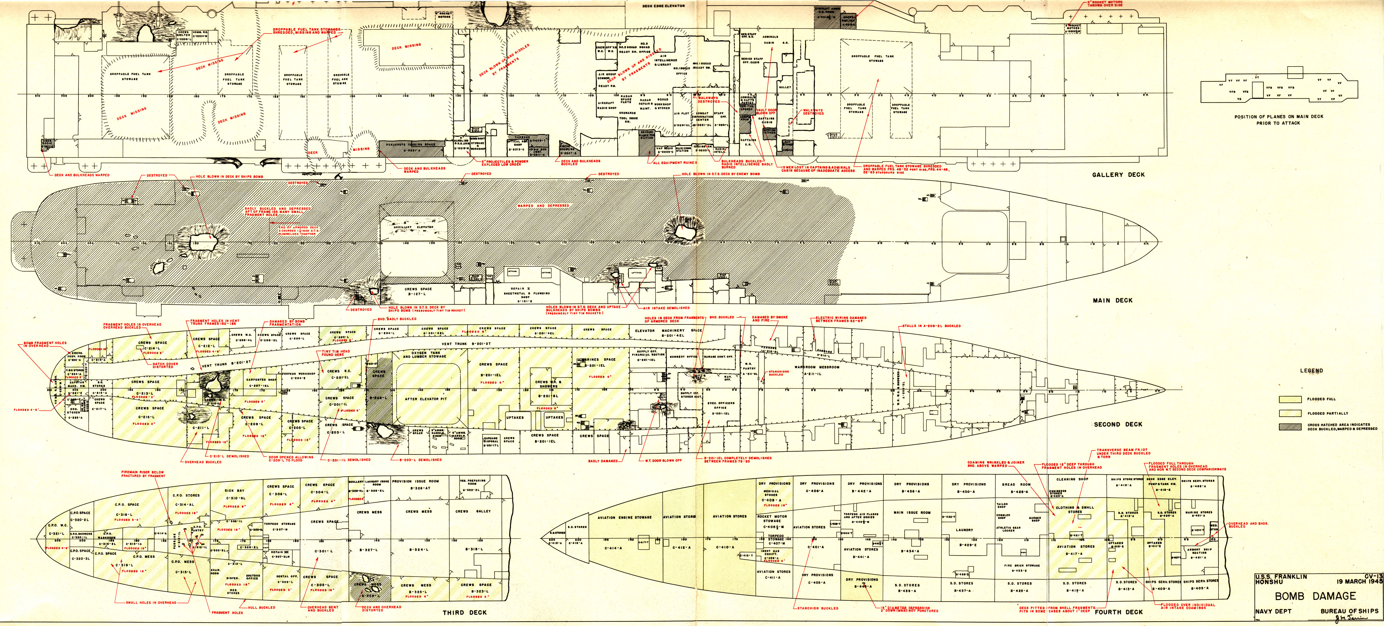 aircraft carrier schematic with Index on Stern besides Index additionally What Does  posite Panels On A Frame Mean furthermore Mig 29k together with P 38 Lightning Schematic.