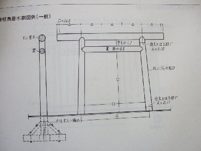 Japanese Woodworking Forums :: View topic - Torii gate ...