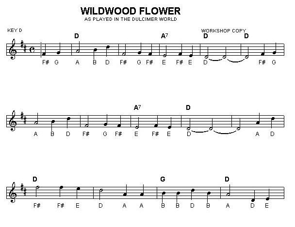 Roger McGuinn\'s Folk Den » Blog Archive » Wildwood Flower