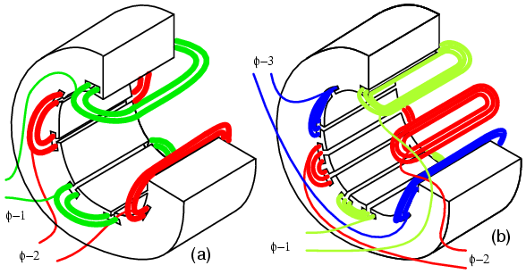 ac motor winding formula calculator pdf