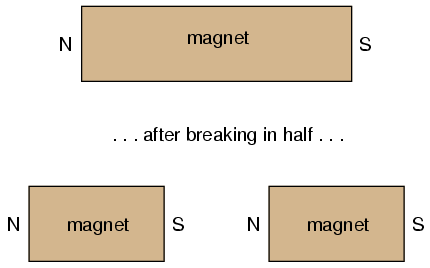 dc pandey electricity and magnetism pdf