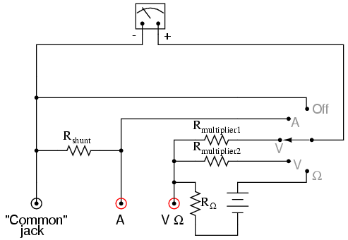 multimeter parts and function pdf