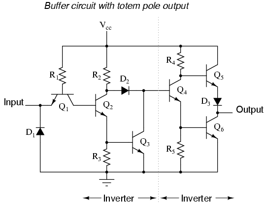 lessons in electric circuits -- volume iv  digital