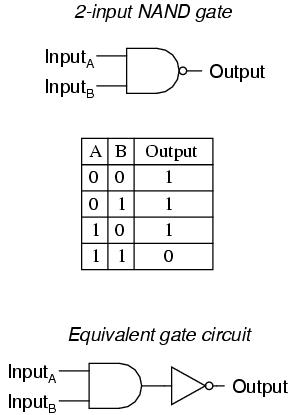 logic diagram using nand gate lessons in electric circuits -- volume iv (digital ... circuit diagram using logic gates