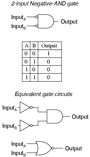 xor gate pin diagram lessons in electric circuits volume iv  digital  lessons in electric circuits volume iv  digital
