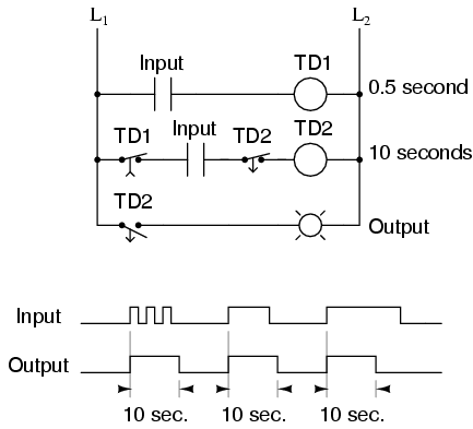 Off Delay Ladder Diagram in addition Octal Relay Wiring Diagram furthermore On Delay Timer Circuit Diagram Wiring Diagrams also Wiring Relays In An Rfid Door Access System additionally TDRSRXP 12V. on wiring diagram time delay relay