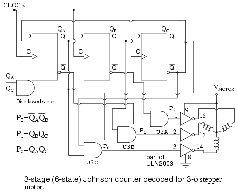 Phase Stepping Motor Driver Drive Circuit Diagram Controlcircuit ...