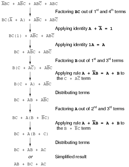 simplify equations worksheet