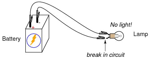 Cell phone blocker detector - Improvisation Lessons & Improv Classes - Jammer-buy Forum