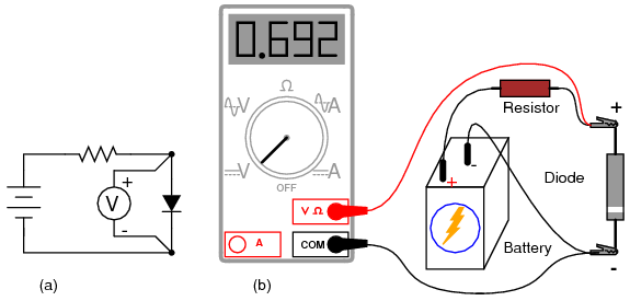 Silicon Diodes on ohmmeter in circuit diagram