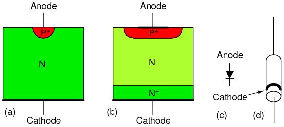 Продемонстрировать работу полупроводникового диода можно собрать простую схему которая состоит из источника питания...