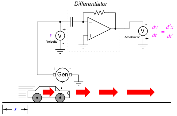 computational circuits with schematics and explanations