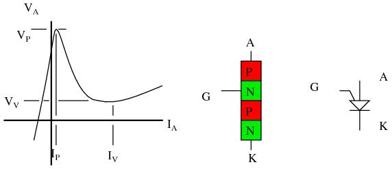 транзистор на 18 вольт - Практическая схемотехника.
