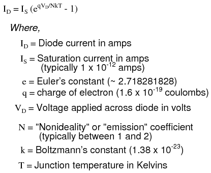 Current Equation of Diode Current Through a Diode