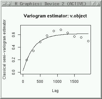 how to create a lagged variable in r