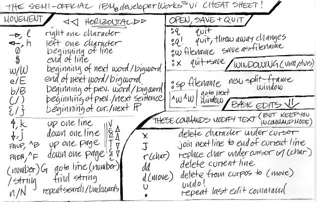 Fig. 1: Cheat sheet