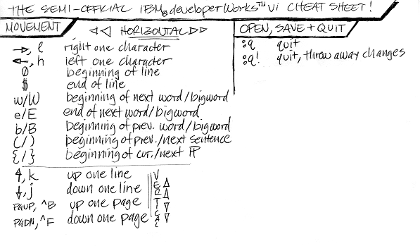Fig. 1: First part of the cheat sheet