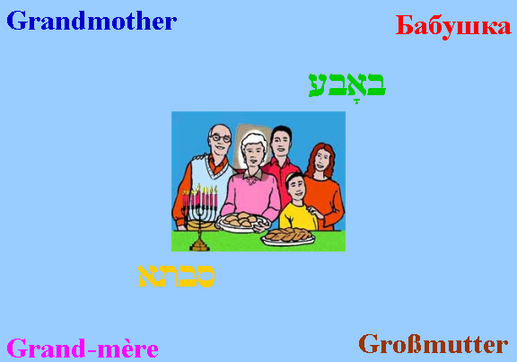YiddishHebrewEnglishGermanRussian Picture Dictionary