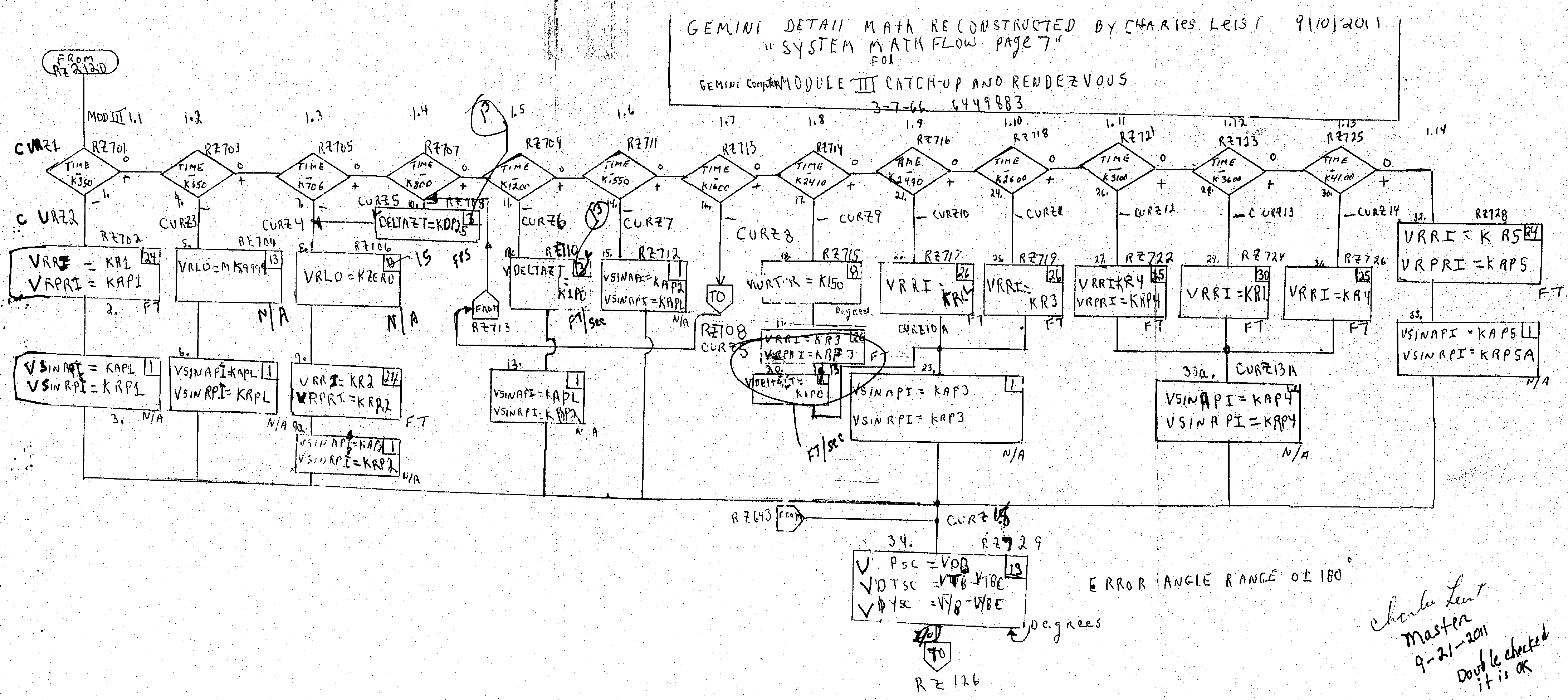 The gemini spacecraft computer nvjuhfo Image collections