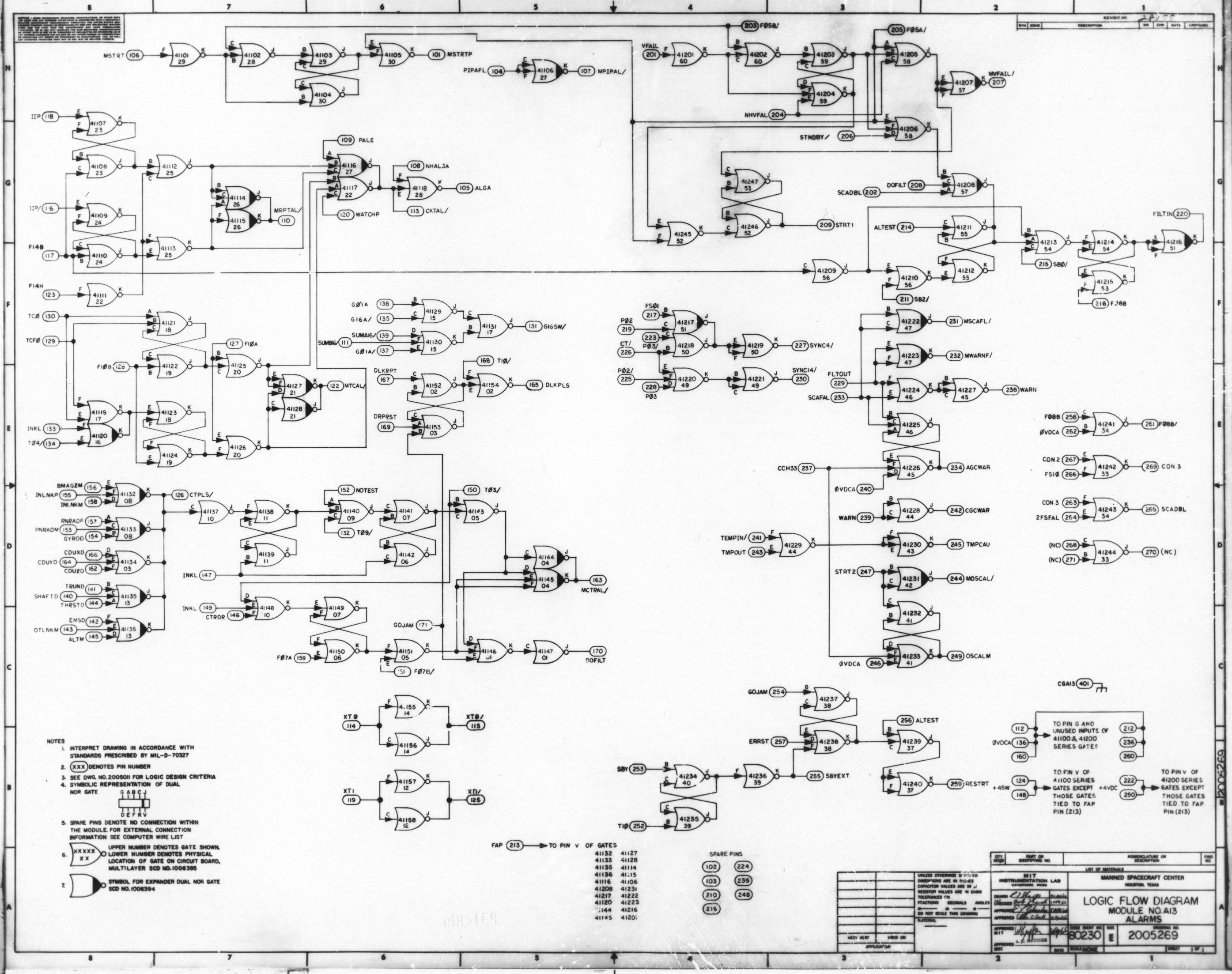 Virtual Agc Electrical Mechanical Page J 380 Circuit Board Wiring Diagram Click To Enlarge
