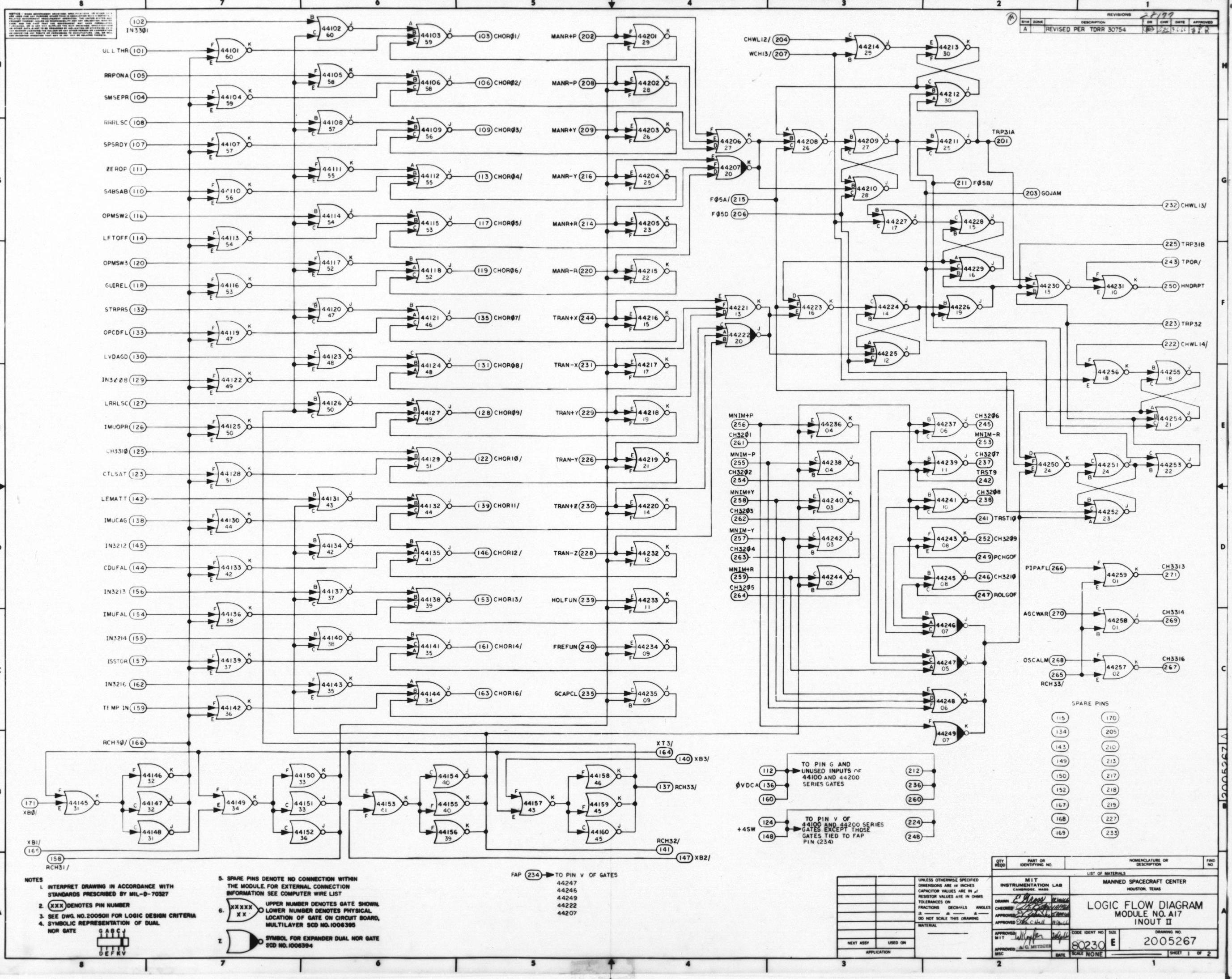 Added CAD transcription for drawing 2005267A (electrical schematics of AGC  module A17) to the electro-mechanical page: CAD files, PNGs generated from  CAD ...
