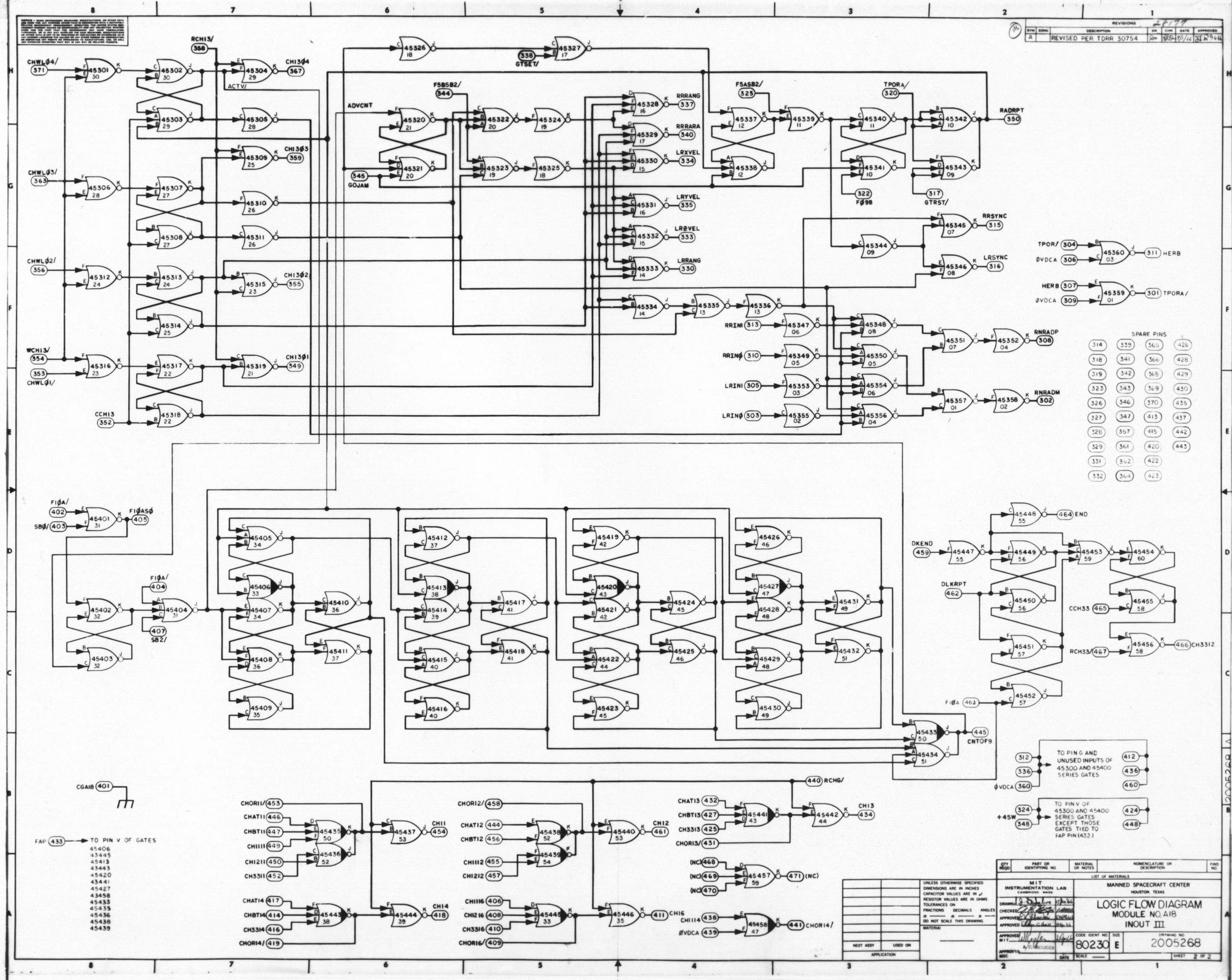 Added CAD transcription for drawing 2005268A (electrical schematics for AGC  module A18) to the electro-mechanical page: CAD files, PNGs generated from  CAD ...