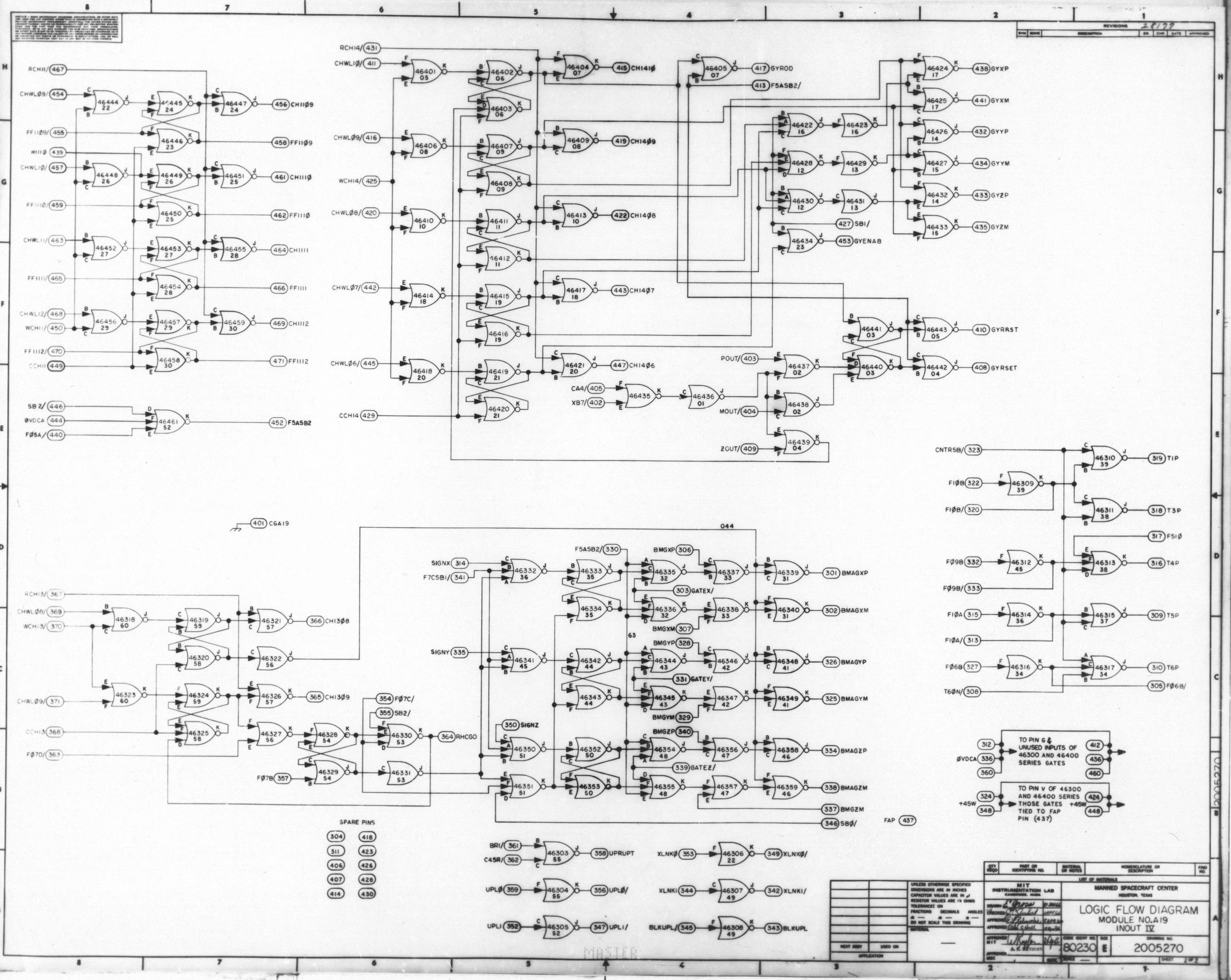 Apollo Guidance Computer Schematic - Trusted Wiring Diagram •