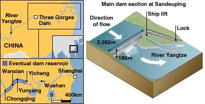 relative map of the project and detailed diagram of dam