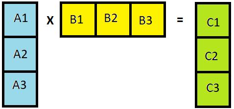 Webgl2 Examples
