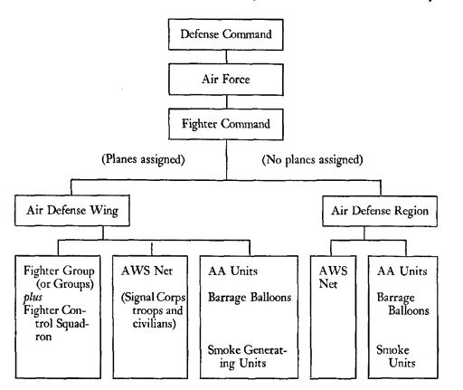 organizational structures and air force recruiting Air force organizational chart highlighting organizations involved in personnel  example of an air force personnel center–based structure tying together key  recruitment should focus on individuals with the best fit between person and organization, in terms of values and knowledge, skills, abilities,.