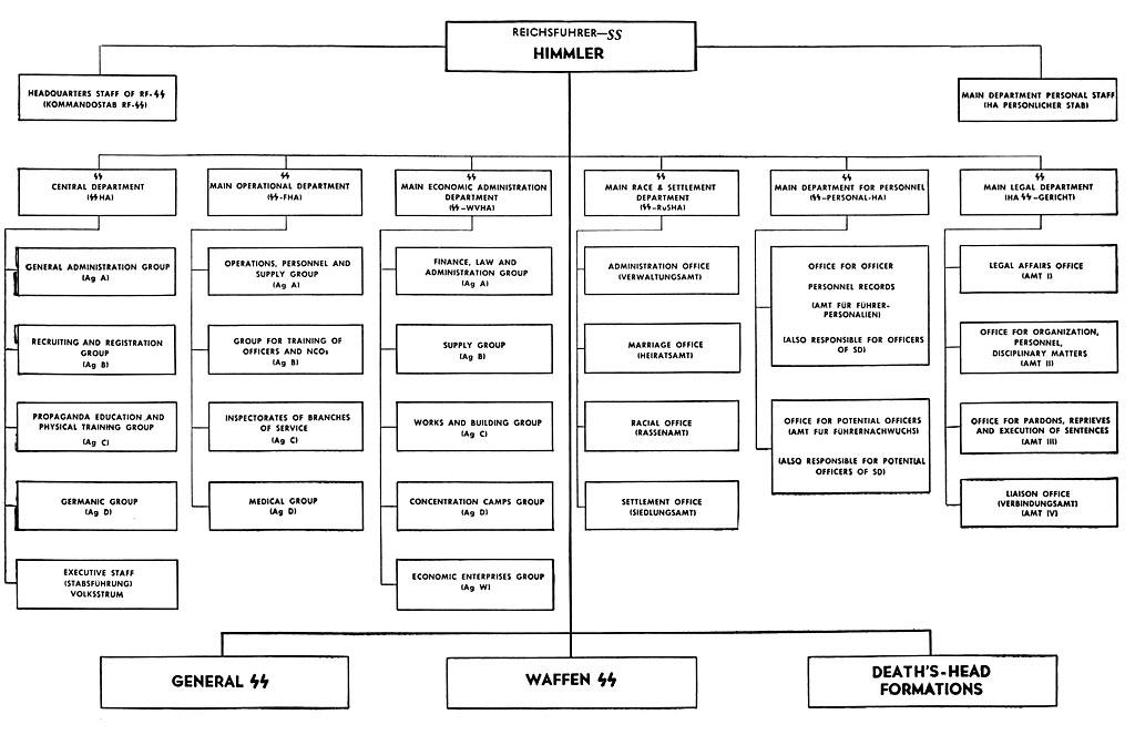 HyperWar: Handbook on German Military Forces (Chapter 3)