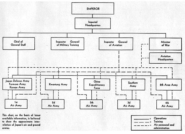 hb 65 hyperwar handbook on japanese military forces [chapter 4]