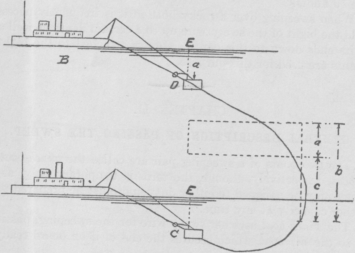 Mine Sweeping Manual United States Navy 1917 Washington Powerwinch Wiring Diagram Ac Two Vessels Called Sweepers Together Forming A Pair Under Standard Conditions Tow This Wire Between Them The Steam At Distance