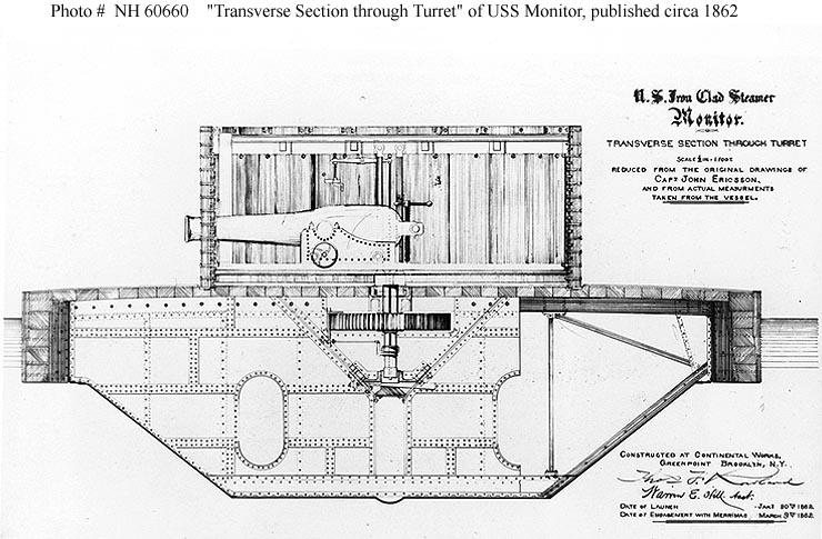 USN Ships--USS Monitor (1862) -- Models and Plans