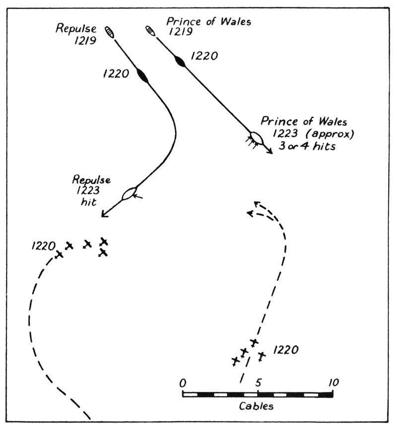 hyperwar loss of hm ships prince of wales and repulse